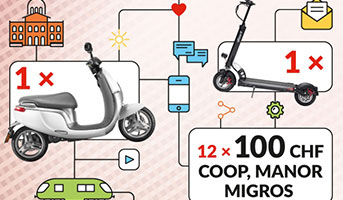 E-Roller, E-Scooter und mehr